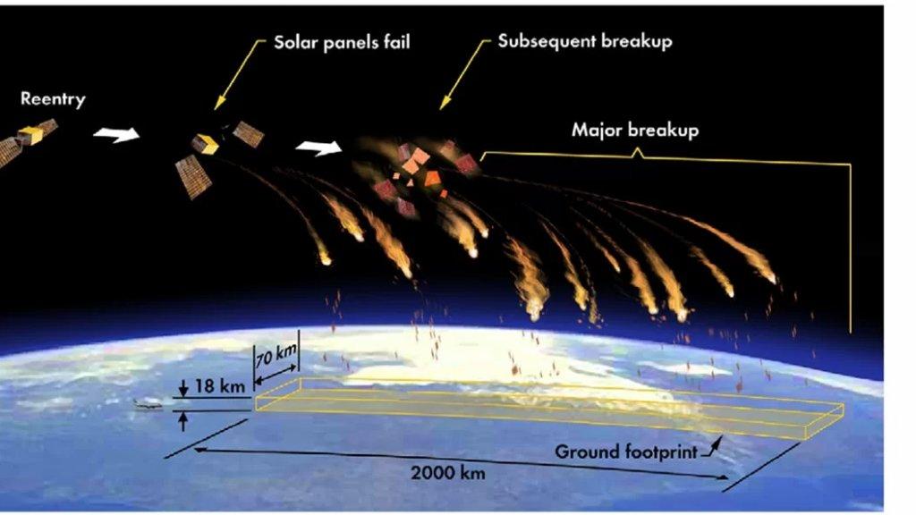 مركز الفلك الدولي: الفترة المحتملة لسقوط حطام الصاروخ الصيني ما بين الساعة 01:11 و 03:11، خلالها سيمر فوق بلاد الشام في الساعة 02:11، ووسط السعودية الساعة 02:14، وعُمان الساعة 02:16
