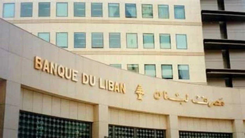 قرار من مصرف لبنان بتسديد 400 دولار (fresh dollars) للحسابات التي كانت قائمة بتاريخ تشرين الأول 2019